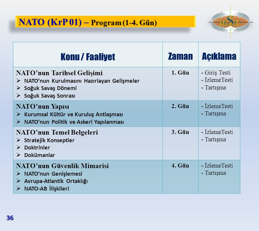 NATO (KrP 01) – Program (1-4. Gün)