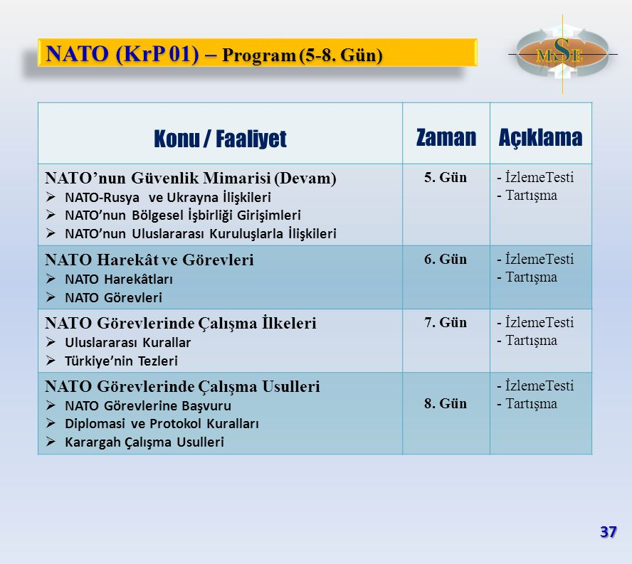 NATO (KrP 01) – Program (5-8. Gün)