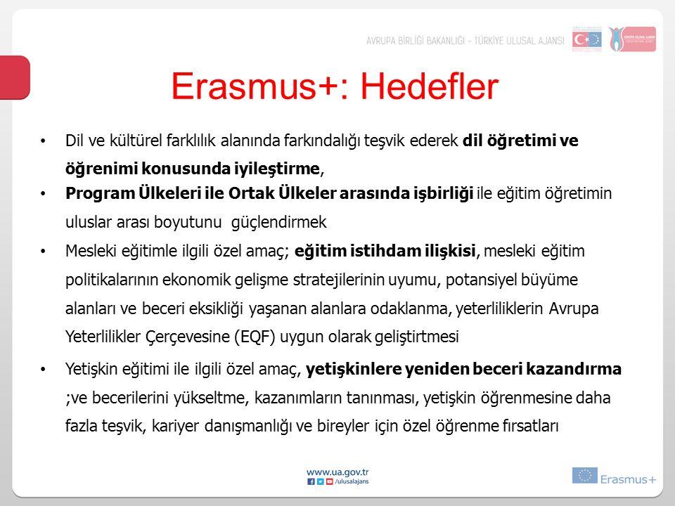 Erasmus+: Hedefler Dil ve kültürel farklılık alanında farkındalığı teşvik ederek dil öğretimi ve. öğrenimi konusunda iyileştirme,