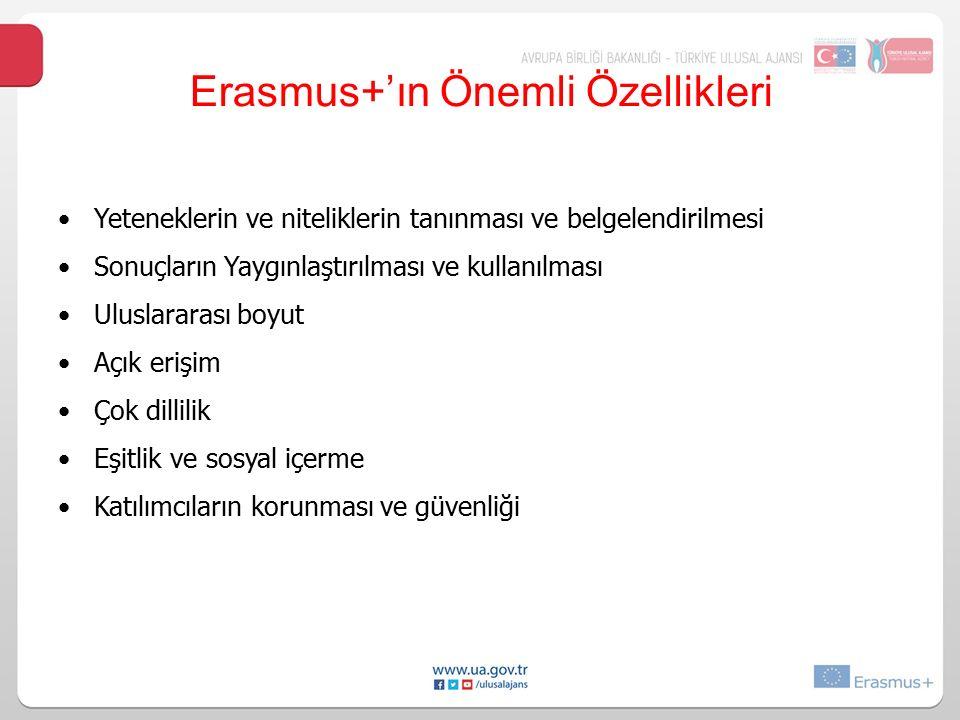 Erasmus+'ın Önemli Özellikleri