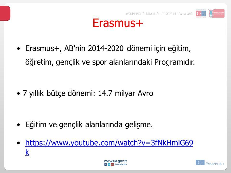 Erasmus+ Erasmus+, AB'nin 2014-2020 dönemi için eğitim,