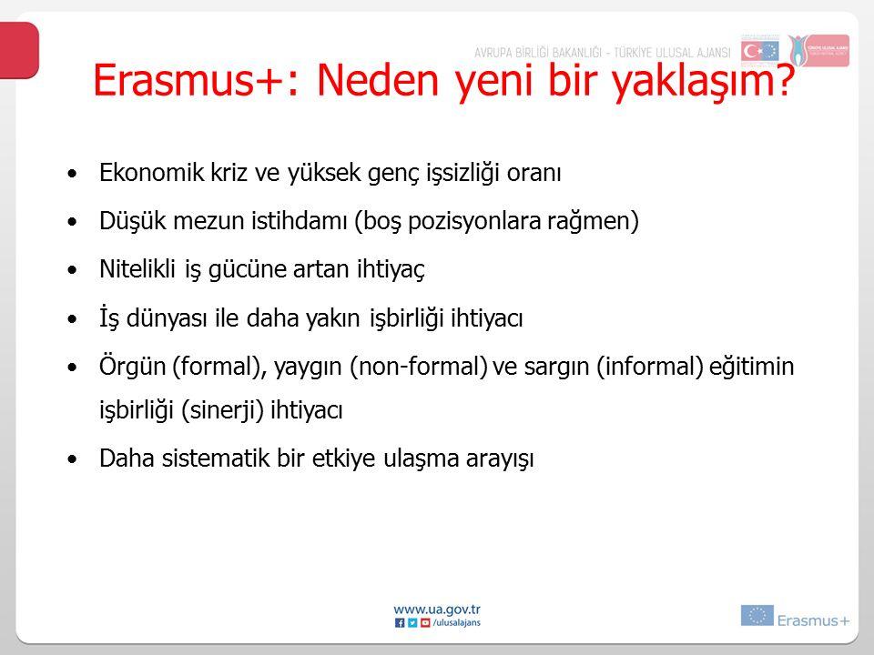 Erasmus+: Neden yeni bir yaklaşım