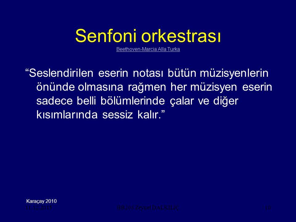 Senfoni orkestrası Beethoven-Marcia Alla Turka
