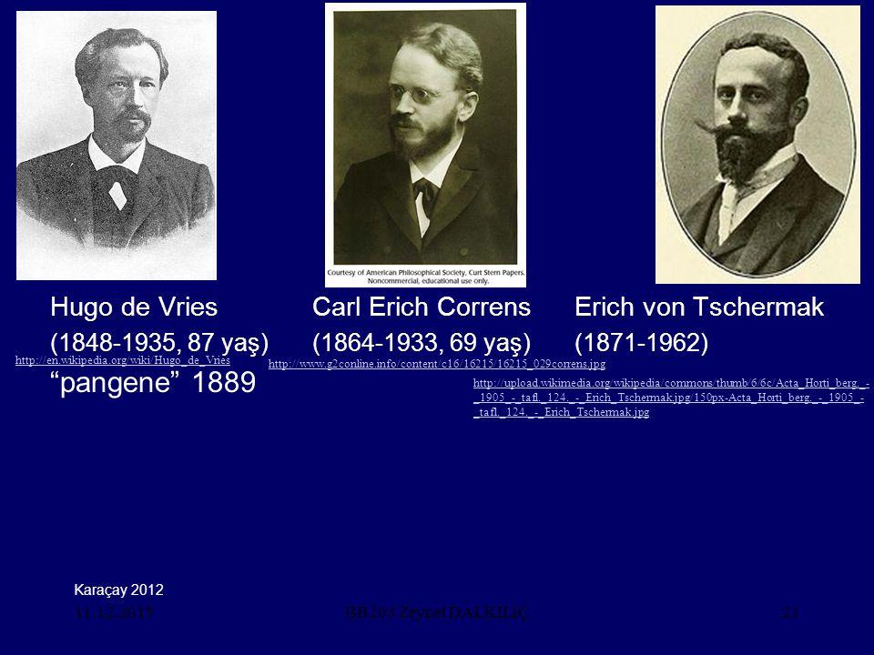 pangene 1889 Hugo de Vries Carl Erich Correns Erich von Tschermak