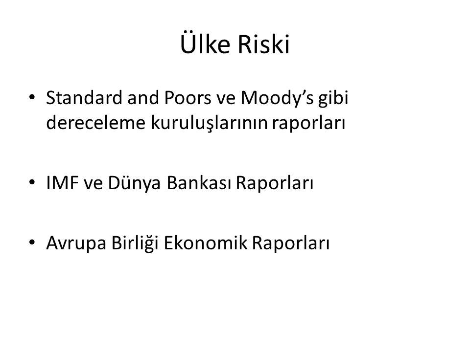 Ülke Riski Standard and Poors ve Moody's gibi dereceleme kuruluşlarının raporları. IMF ve Dünya Bankası Raporları.