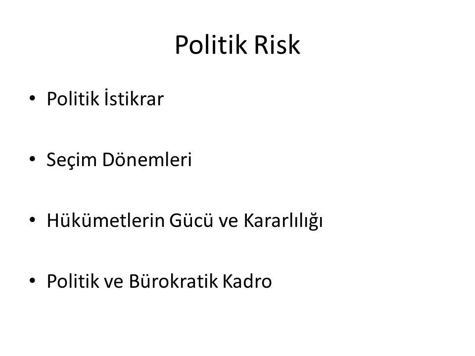 Politik Risk Politik İstikrar Seçim Dönemleri
