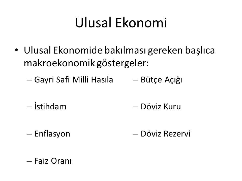 Ulusal Ekonomi Ulusal Ekonomide bakılması gereken başlıca makroekonomik göstergeler: Gayri Safi Milli Hasıla.