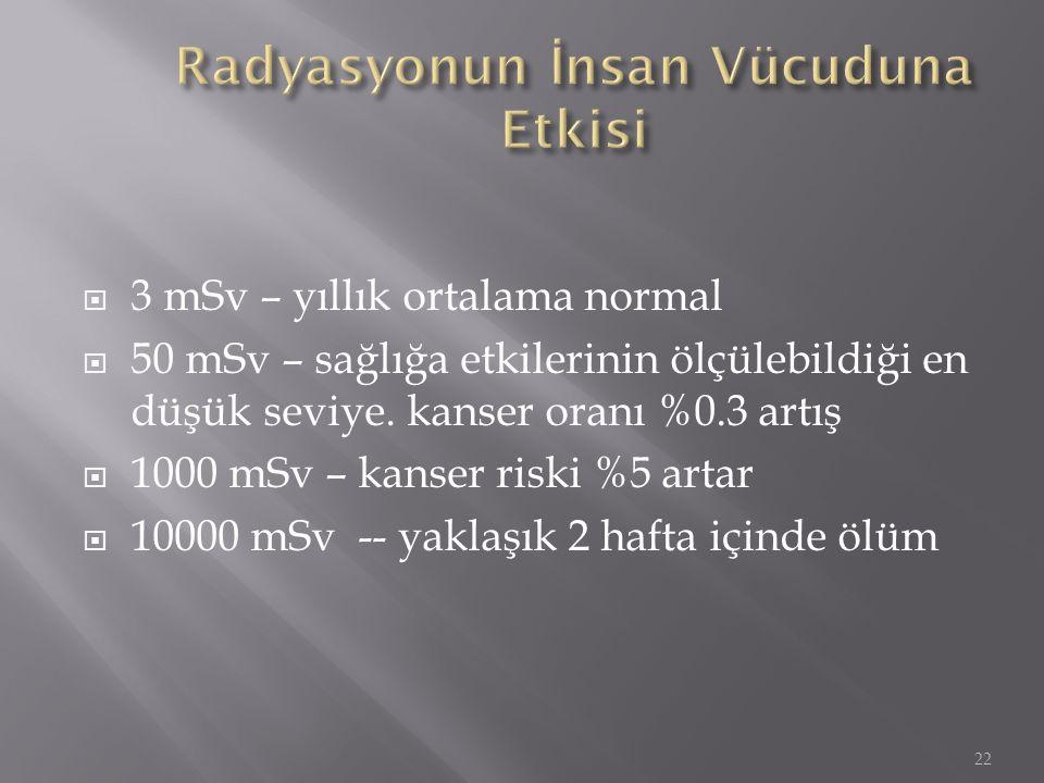 Radyasyonun İnsan Vücuduna Etkisi