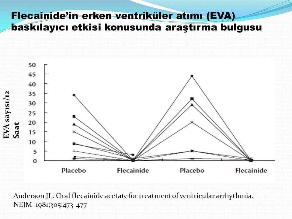Flecainide'in erken ventriküler atımı (EVA) baskılayıcı etkisi konusunda araştırma bulgusu
