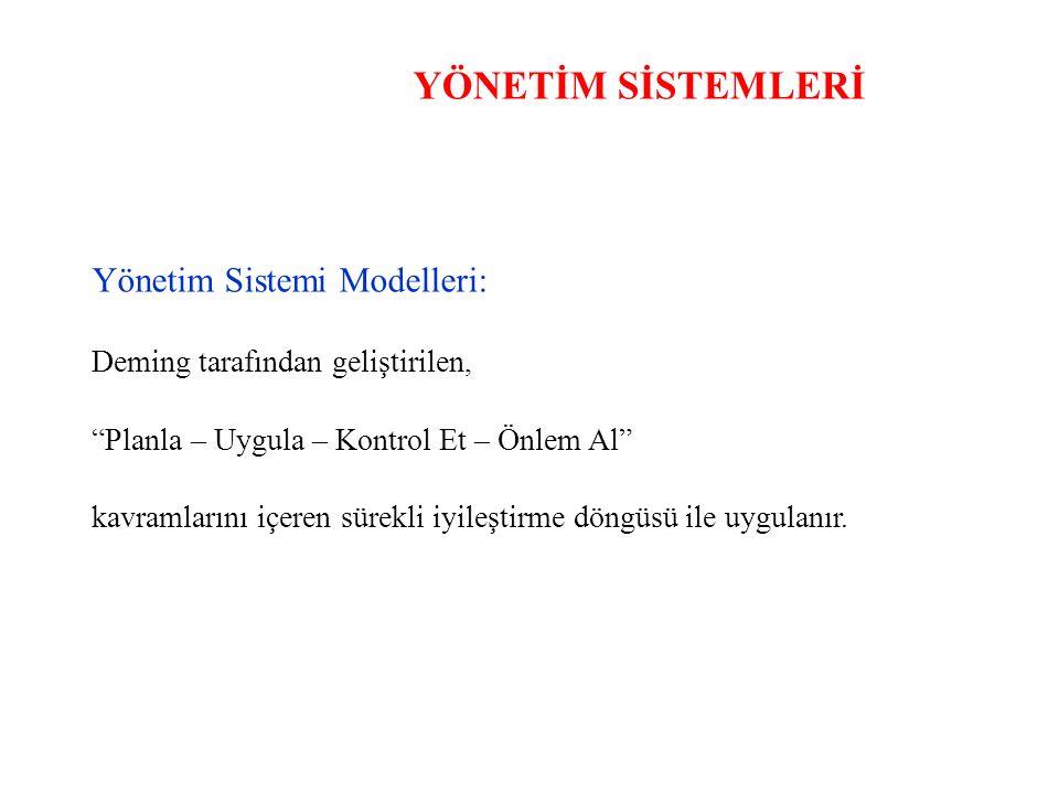 YÖNETİM SİSTEMLERİ Yönetim Sistemi Modelleri: