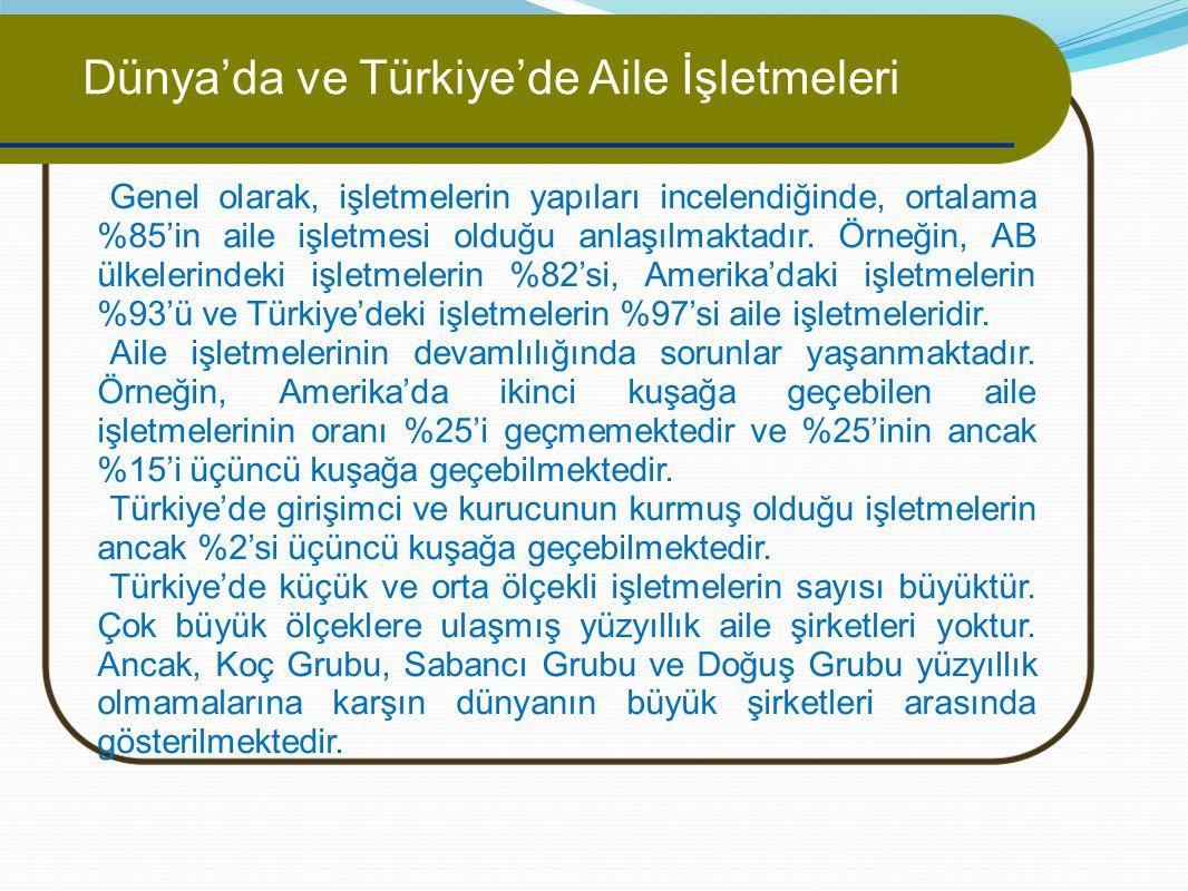 Dünya'da ve Türkiye'de Aile İşletmeleri
