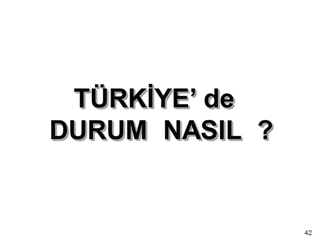 TÜRKİYE' de DURUM NASIL