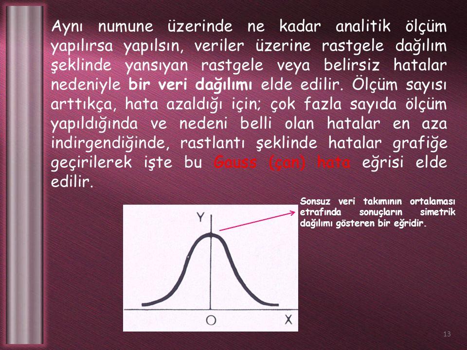 Aynı numune üzerinde ne kadar analitik ölçüm yapılırsa yapılsın, veriler üzerine rastgele dağılım şeklinde yansıyan rastgele veya belirsiz hatalar nedeniyle bir veri dağılımı elde edilir. Ölçüm sayısı arttıkça, hata azaldığı için; çok fazla sayıda ölçüm yapıldığında ve nedeni belli olan hatalar en aza indirgendiğinde, rastlantı şeklinde hatalar grafiğe geçirilerek işte bu Gauss (çan) hata eğrisi elde edilir.