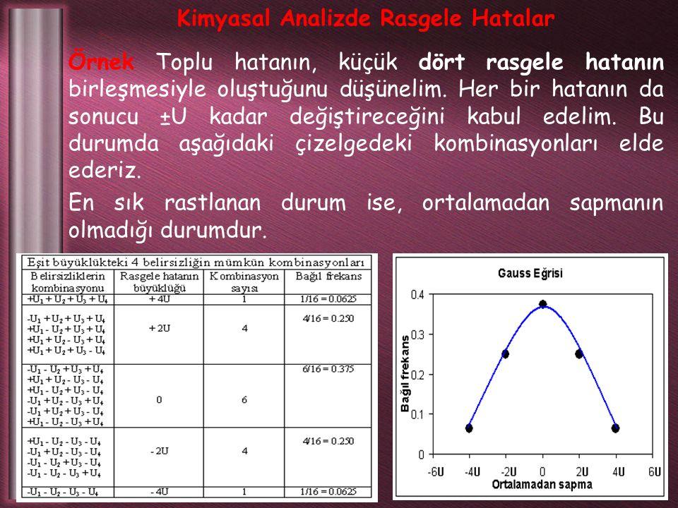 Kimyasal Analizde Rasgele Hatalar
