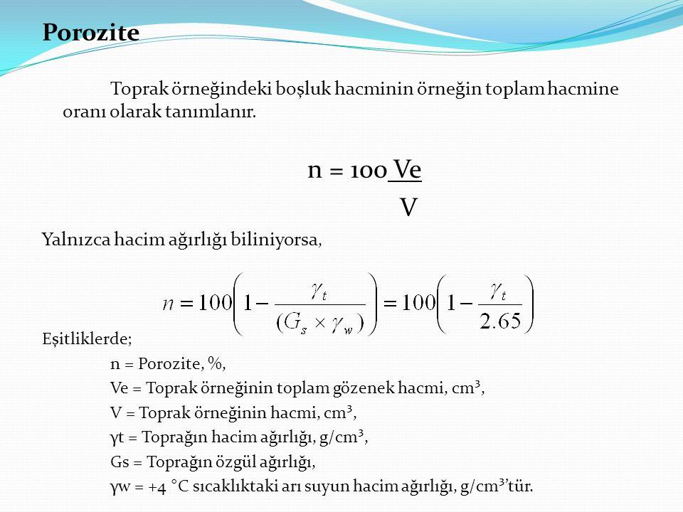 n = 100 Ve V Porozite Yalnızca hacim ağırlığı biliniyorsa,