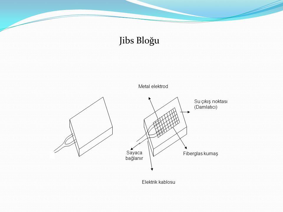 Jibs Bloğu Metal elektrod Su çıkış noktası (Damlatıcı) Sayaca