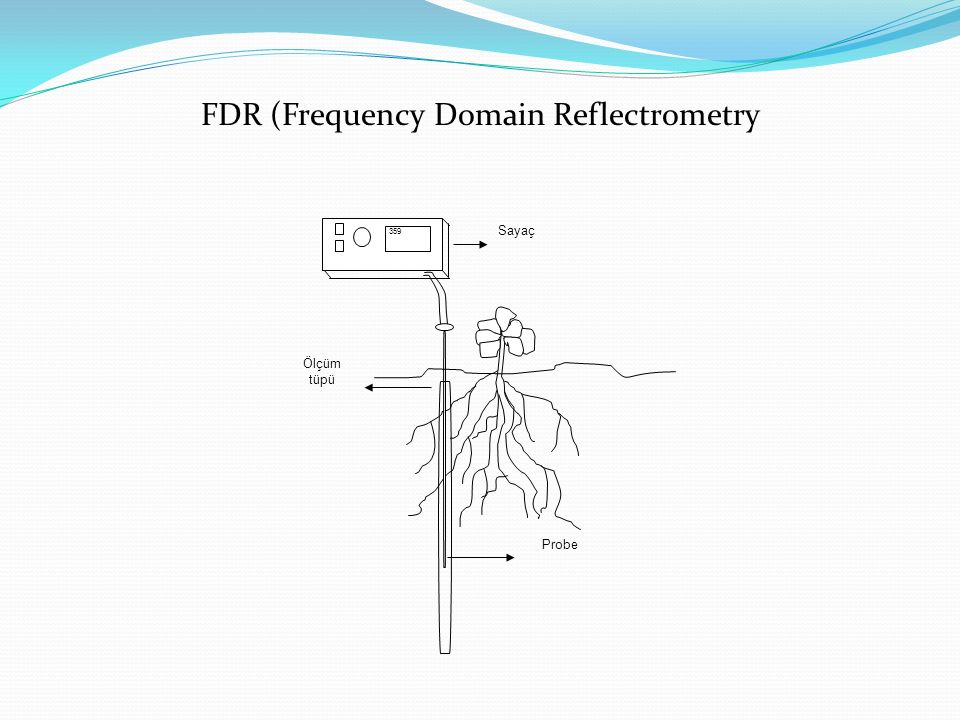 FDR (Frequency Domain Reflectrometry