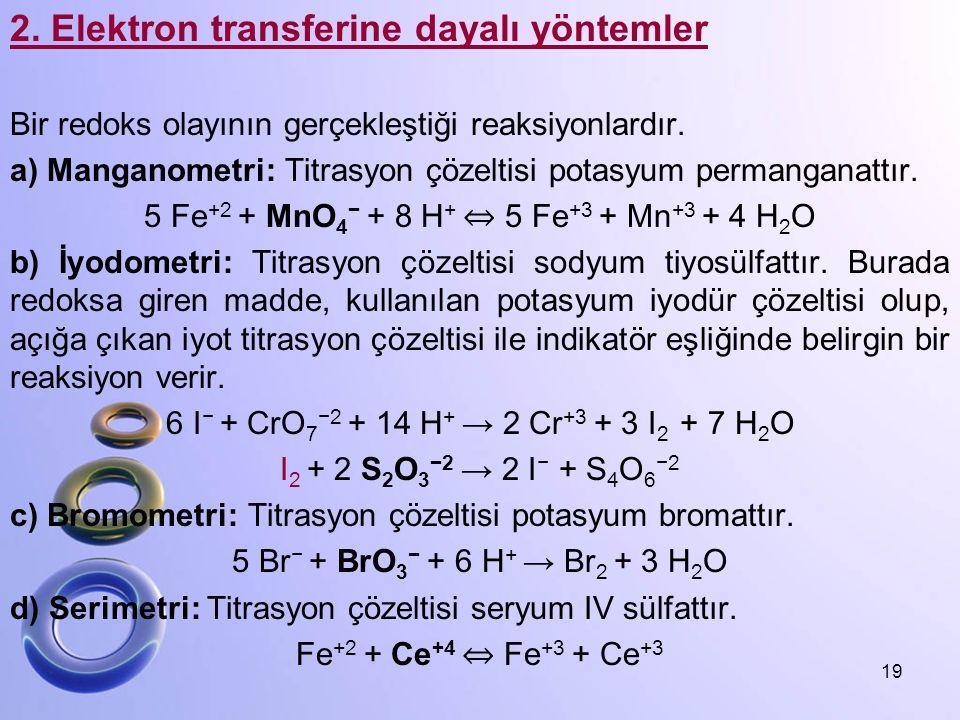 5 Fe+2 + MnO4− + 8 H+ ⇔ 5 Fe+3 + Mn+3 + 4 H2O