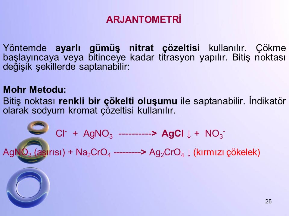 Cl- + AgNO3 ----------> AgCl ↓ + NO3-