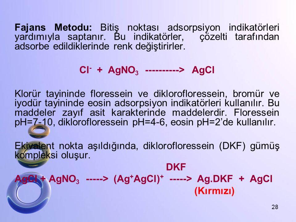 Cl- + AgNO3 ----------> AgCl