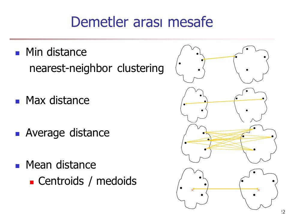 Demetler arası mesafe Min distance nearest-neighbor clustering