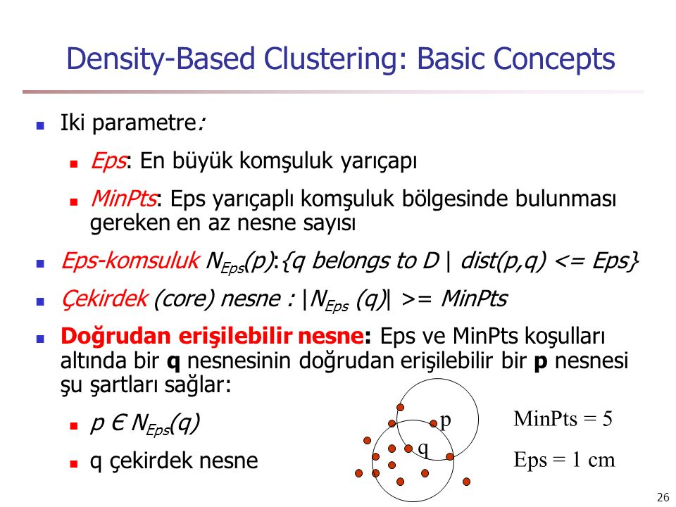 Density-Based Clustering: Basic Concepts