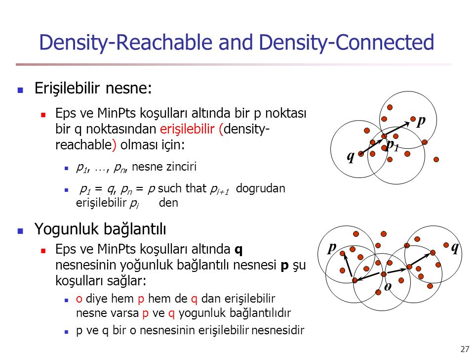 Density-Reachable and Density-Connected