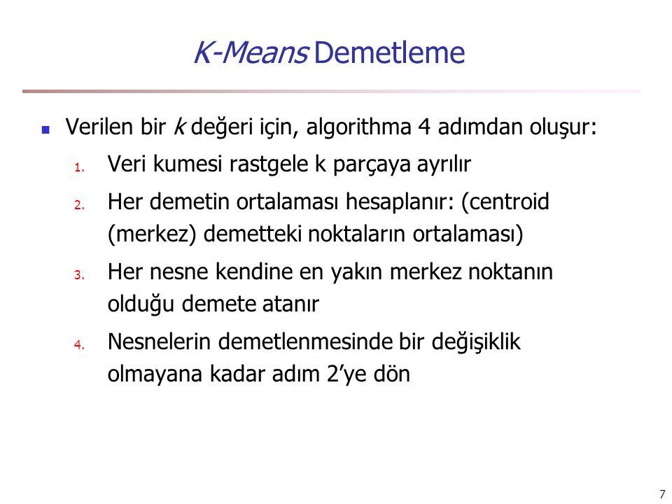 K-Means Demetleme Verilen bir k değeri için, algorithma 4 adımdan oluşur: Veri kumesi rastgele k parçaya ayrılır.