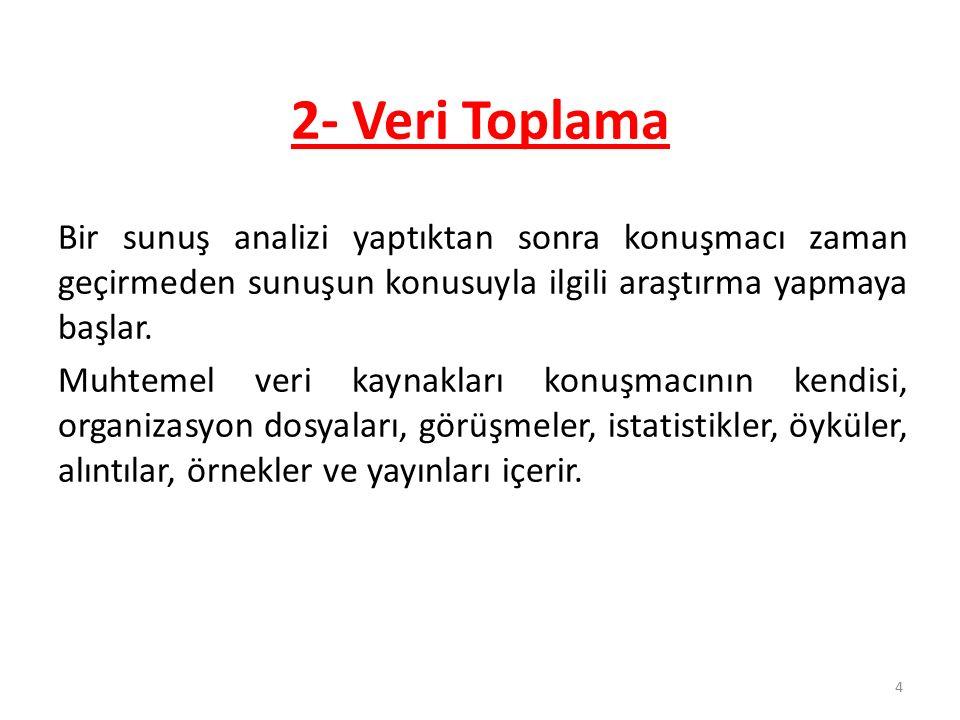 2- Veri Toplama