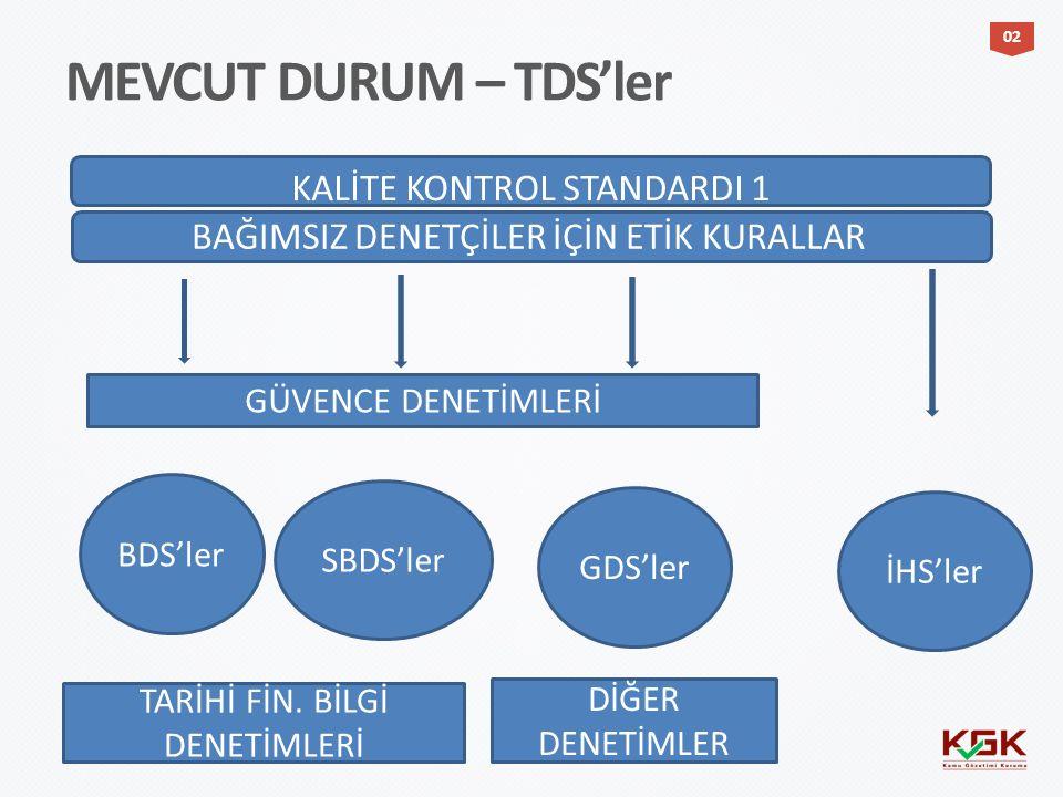 MEVCUT DURUM – TDS'ler KALİTE KONTROL STANDARDI 1