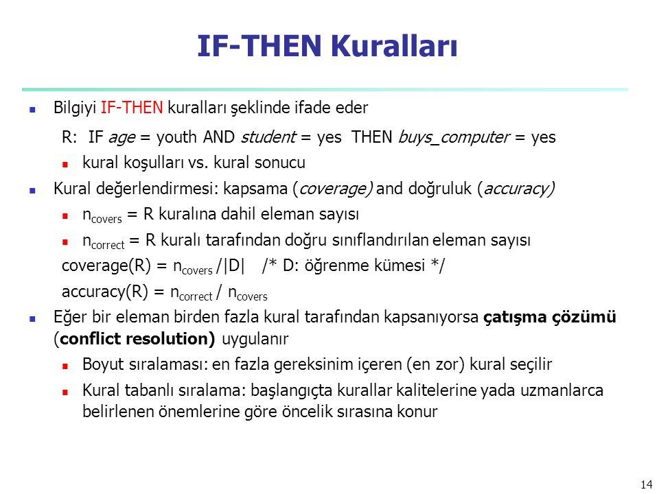 IF-THEN Kuralları Bilgiyi IF-THEN kuralları şeklinde ifade eder