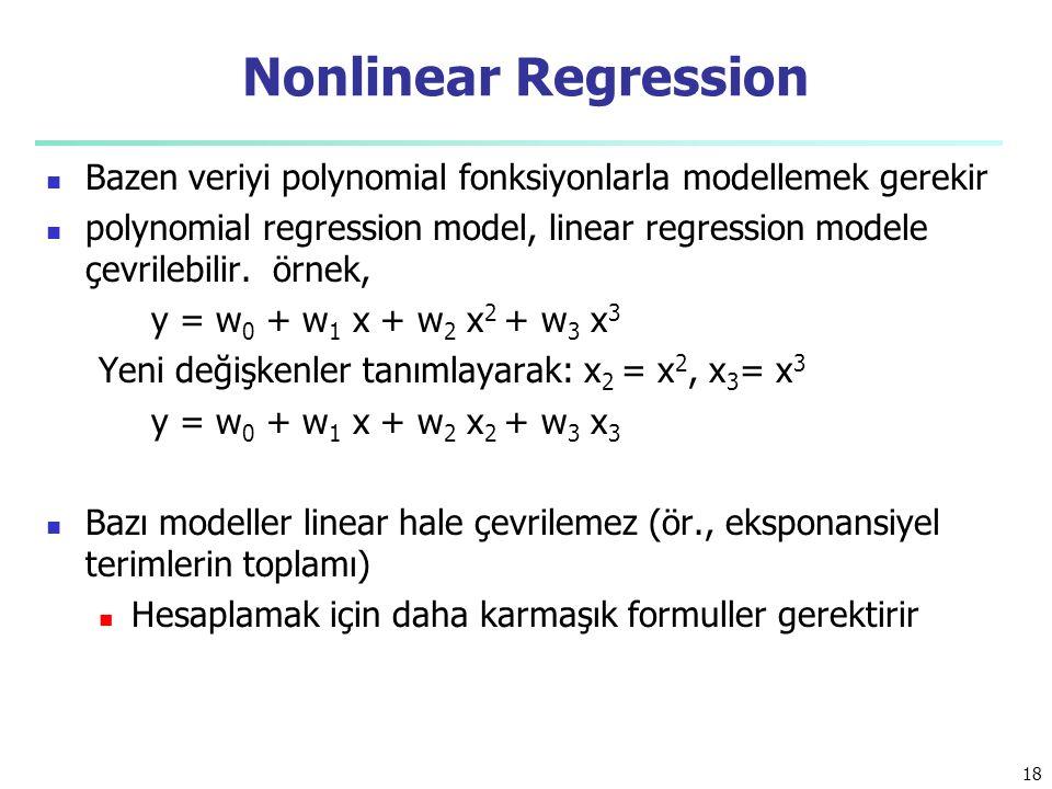 Nonlinear Regression Bazen veriyi polynomial fonksiyonlarla modellemek gerekir.