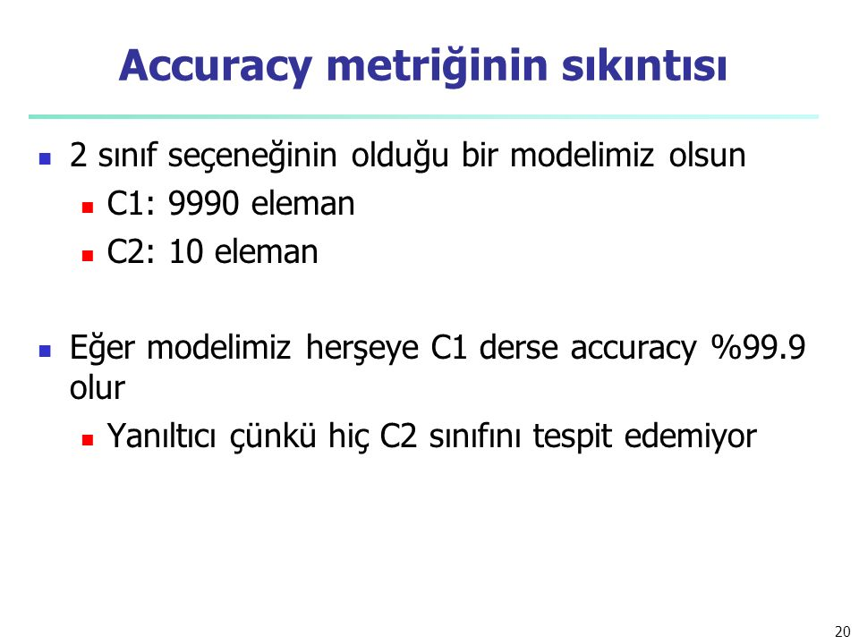 Accuracy metriğinin sıkıntısı