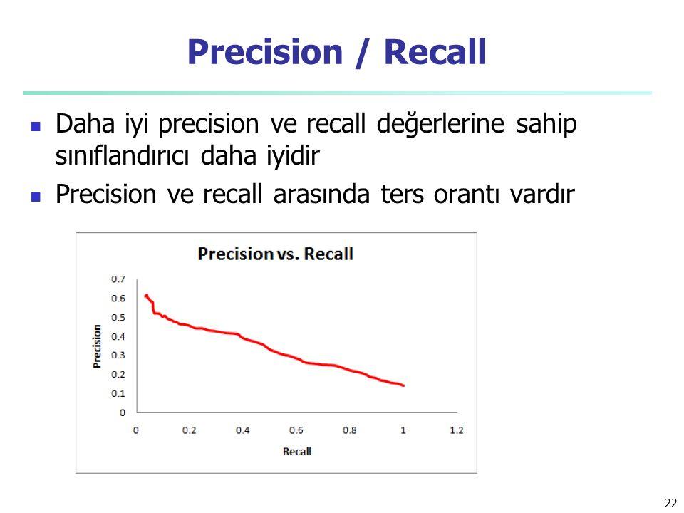 Precision / Recall Daha iyi precision ve recall değerlerine sahip sınıflandırıcı daha iyidir.