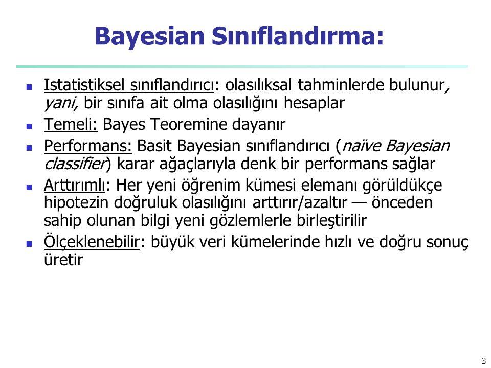 Bayesian Sınıflandırma: