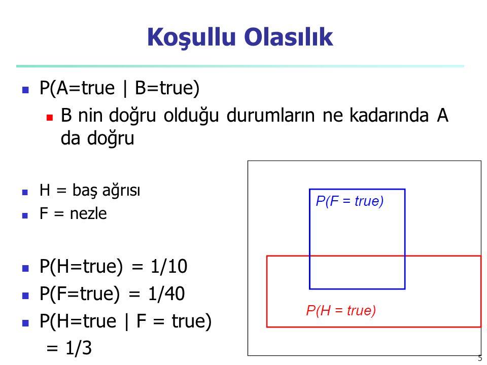 Koşullu Olasılık P(A=true | B=true)