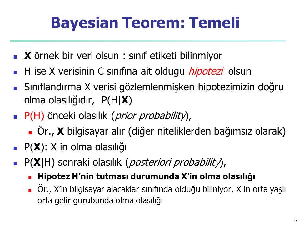 Bayesian Teorem: Temeli