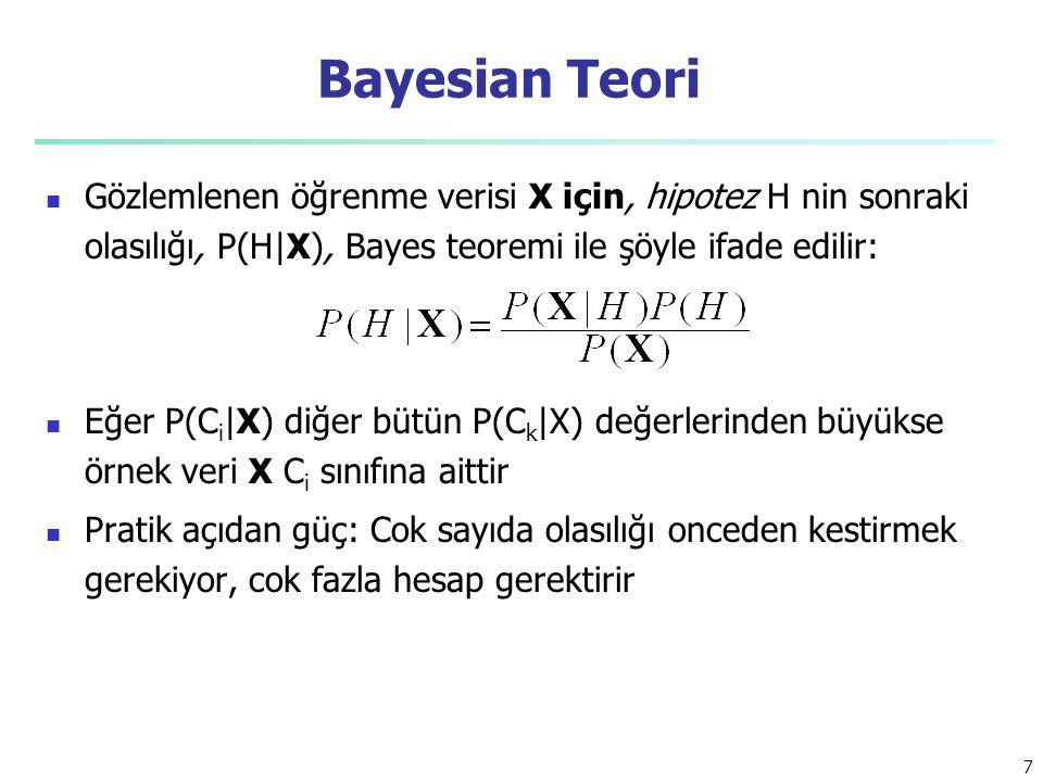 Bayesian Teori Gözlemlenen öğrenme verisi X için, hipotez H nin sonraki olasılığı, P(H|X), Bayes teoremi ile şöyle ifade edilir: