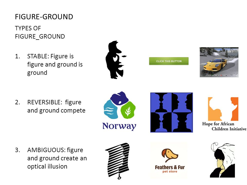 FIGURE-GROUND TYPES OF FIGURE_GROUND