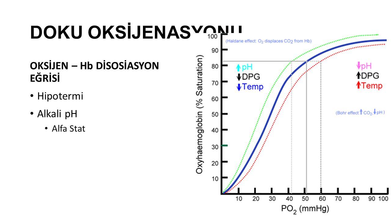 DOKU OKSİJENASYONU OKSİJEN – Hb DİSOSİASYON EĞRİSİ Hipotermi Alkali pH