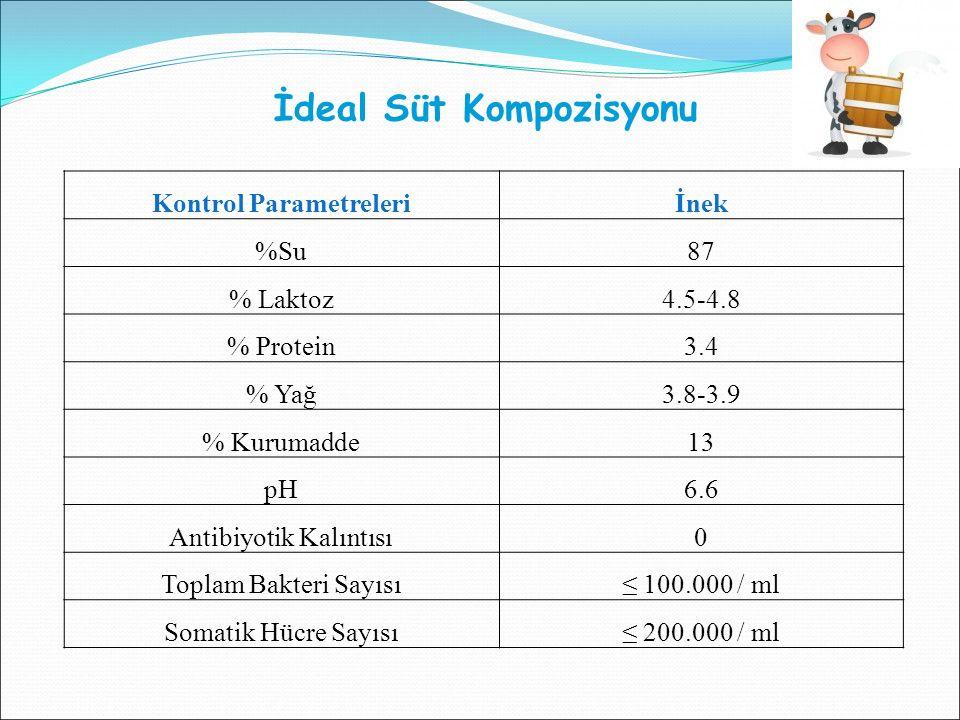 İdeal Süt Kompozisyonu Kontrol Parametreleri