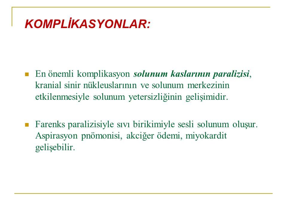 KOMPLİKASYONLAR: