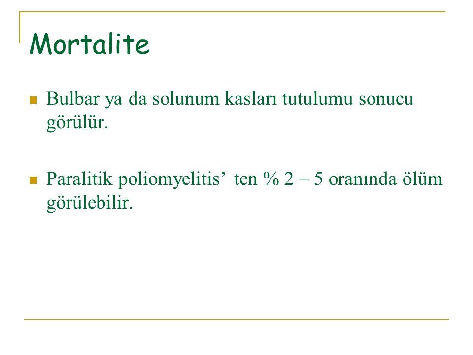 Mortalite Bulbar ya da solunum kasları tutulumu sonucu görülür.
