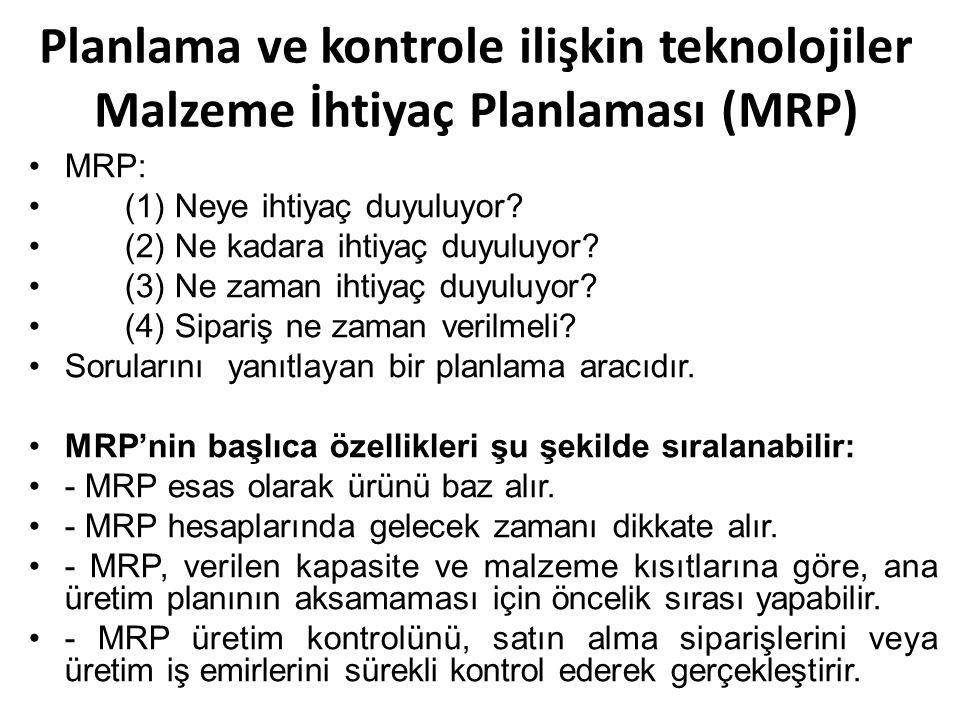 Planlama ve kontrole ilişkin teknolojiler Malzeme İhtiyaç Planlaması (MRP)