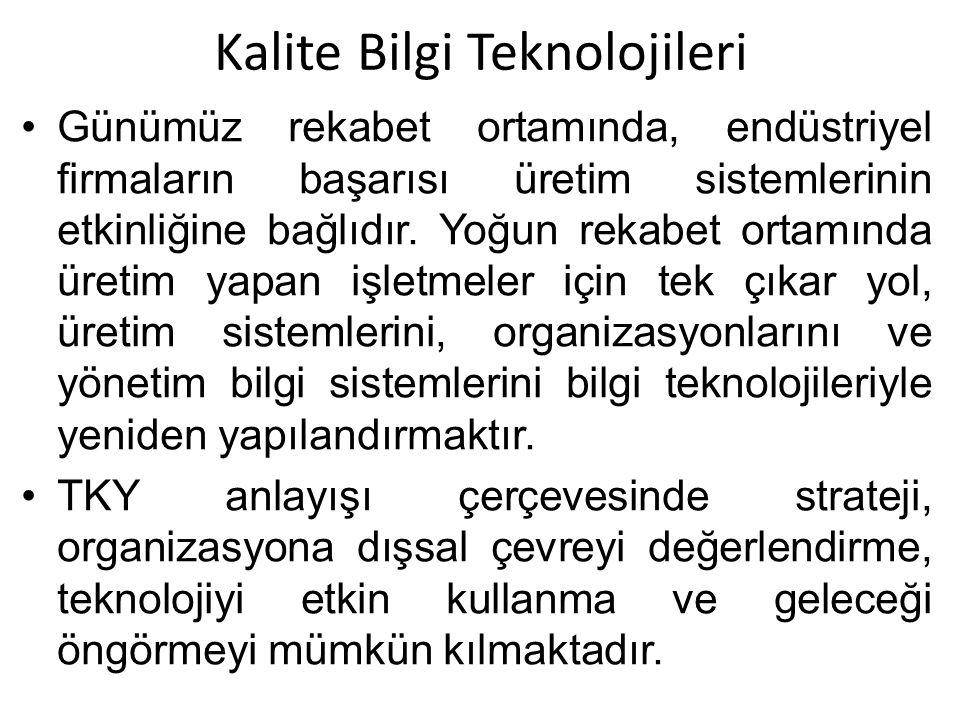 Kalite Bilgi Teknolojileri