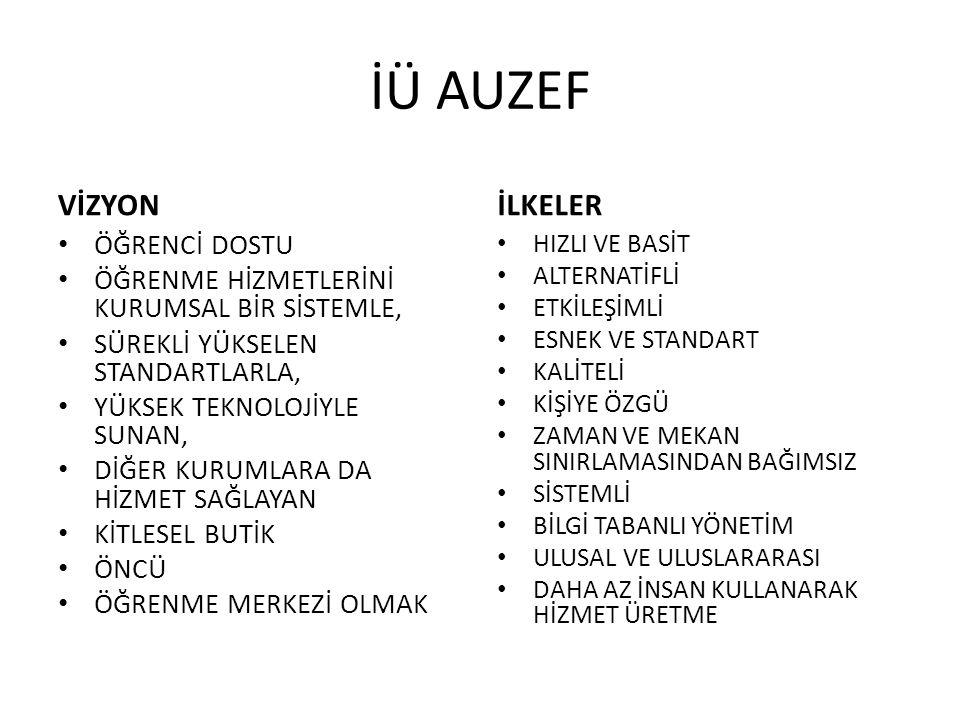 İÜ AUZEF VİZYON İLKELER ÖĞRENCİ DOSTU