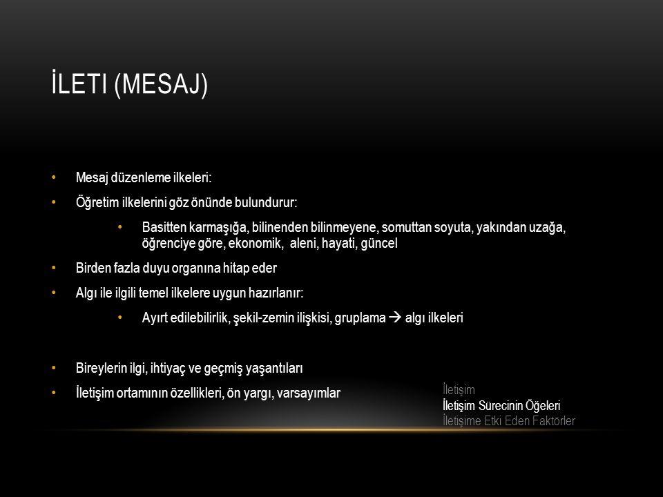 İleti (mesaj) Mesaj düzenleme ilkeleri: