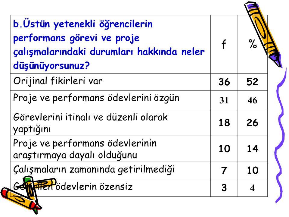 b.Üstün yetenekli öğrencilerin performans görevi ve proje çalışmalarındaki durumları hakkında neler düşünüyorsunuz