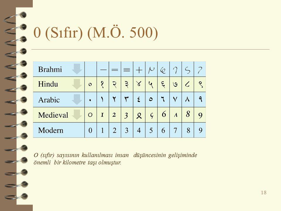 0 (Sıfır) (M.Ö.
