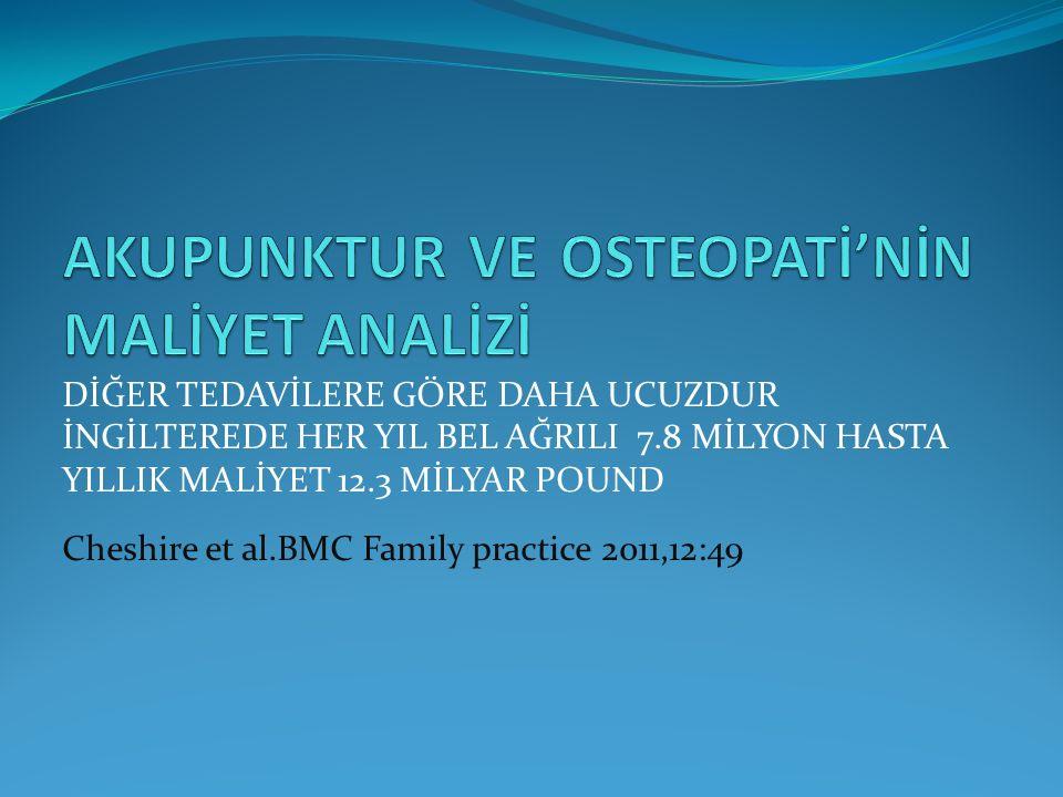 AKUPUNKTUR VE OSTEOPATİ'NİN MALİYET ANALİZİ